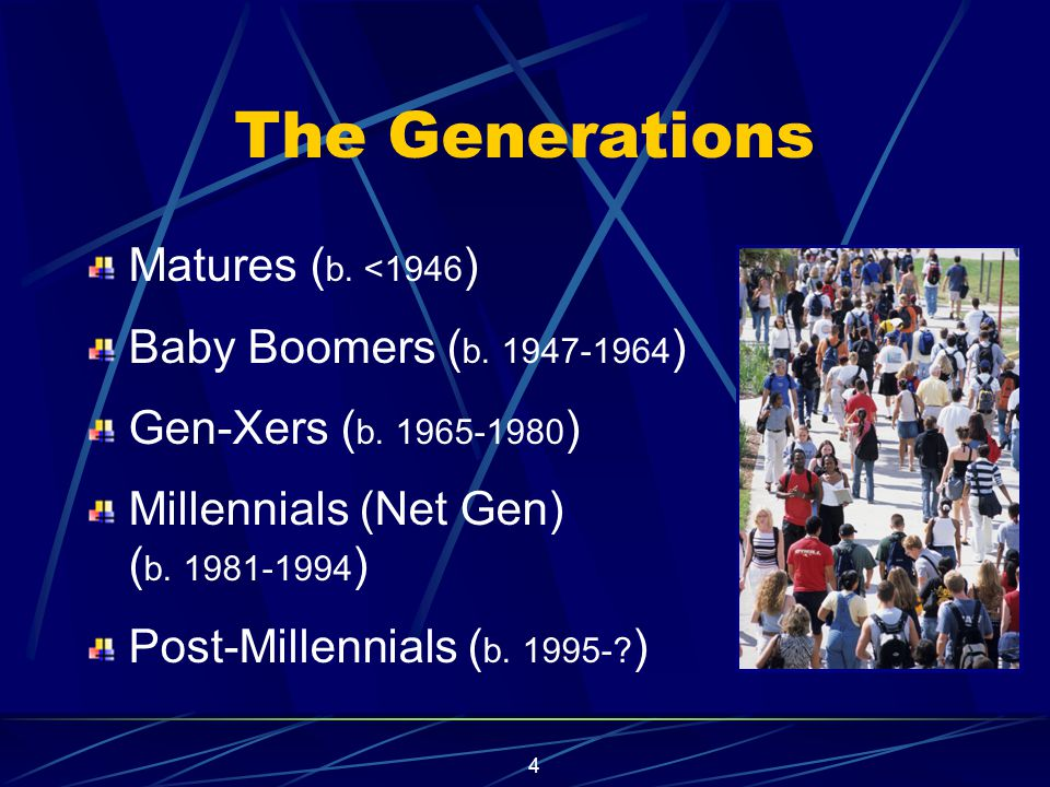 4 The Generations Matures ( b. <1946 ) Baby Boomers ( b.