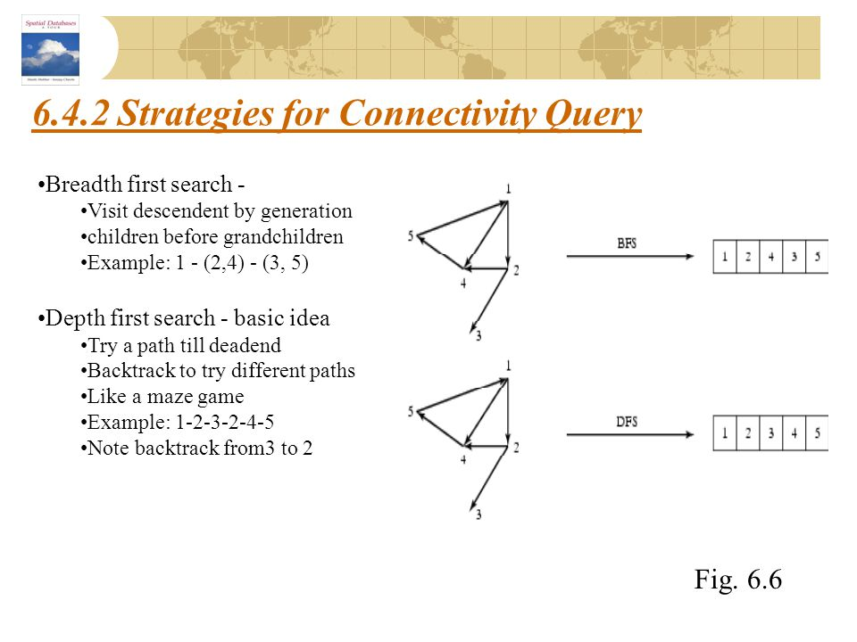 6.4.2 Strategies for Connectivity Query Fig. 6.6 Breadth first search - Visit descendent by generation children before grandchildren Example: 1 - (2,4