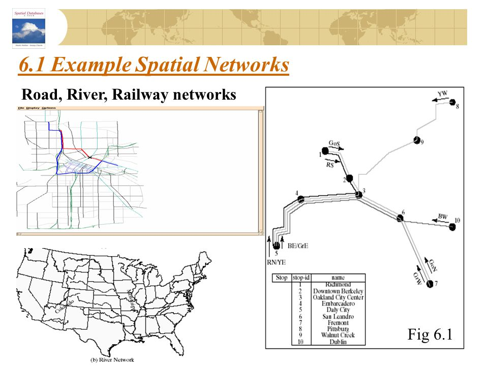 6.1 Example Spatial Networks Fig 6.1 Road, River, Railway networks