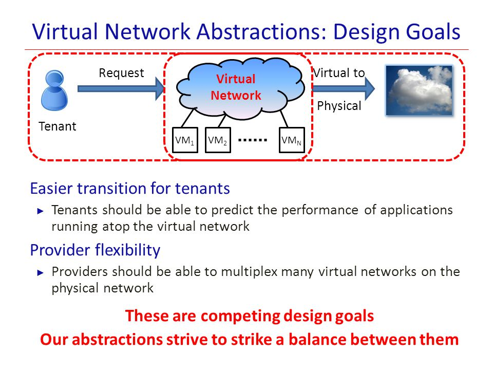 Virtual Network Abstractions: Design Goals Easier transition for tenants ► Tenants should be able to predict the performance of applications running a