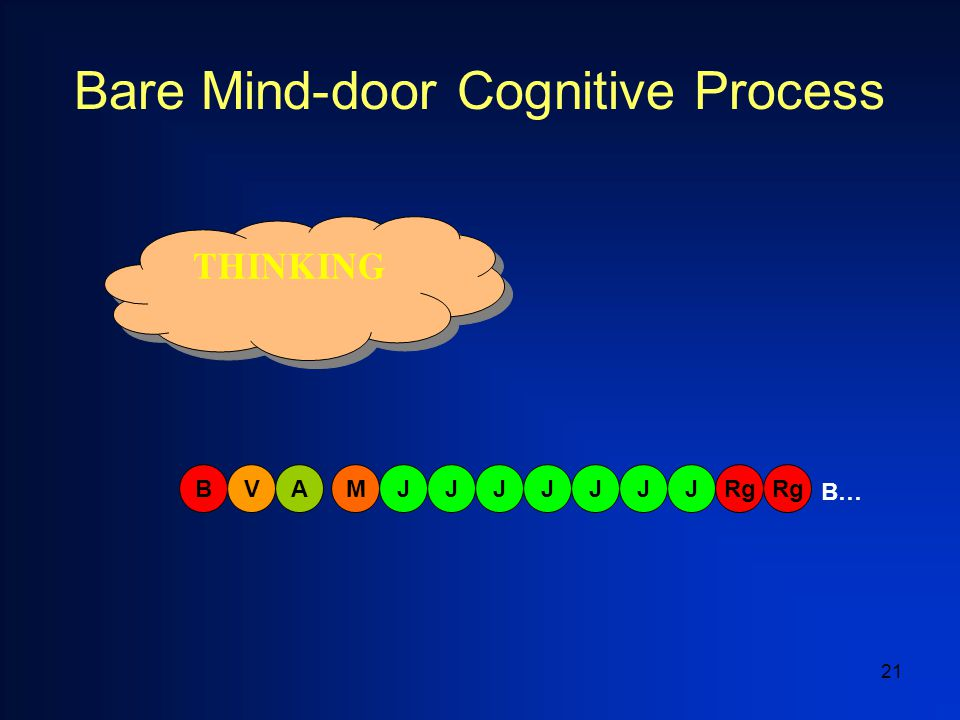 21 Bare Mind-door Cognitive Process THINKING ARgV BMJJJJJJJ B…