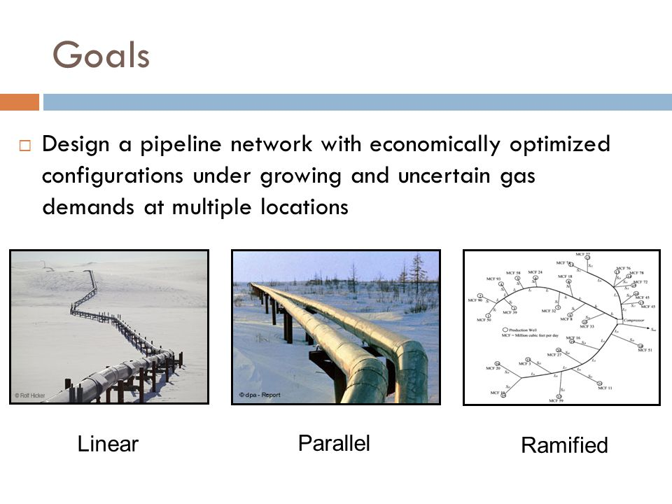 Goals  Design a pipeline network with economically optimized configurations under growing and uncertain gas demands at multiple locations Ramified Linear Parallel