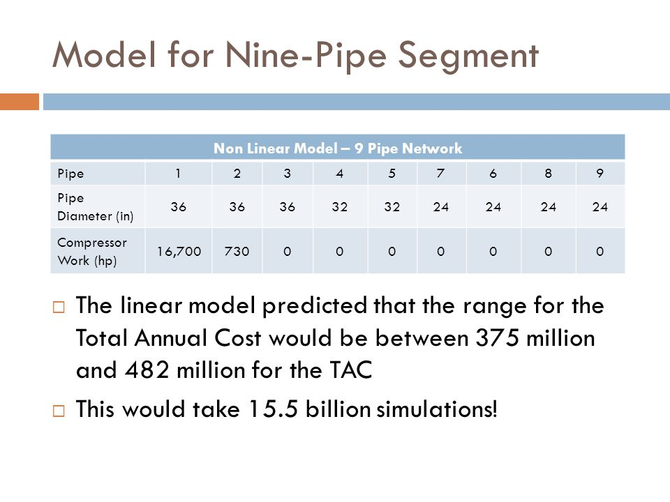 Model for Nine-Pipe Segment  The linear model predicted that the range for the Total Annual Cost would be between 375 million and 482 million for the TAC  This would take 15.5 billion simulations.