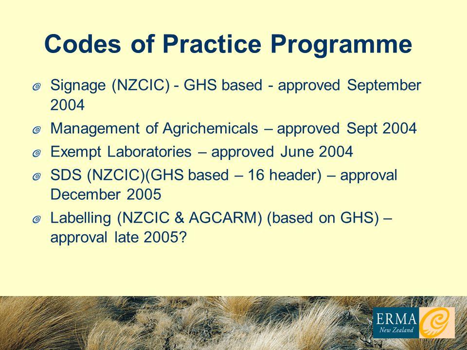 Codes of Practice Programme Signage (NZCIC) - GHS based - approved September 2004 Management of Agrichemicals – approved Sept 2004 Exempt Laboratories – approved June 2004 SDS (NZCIC)(GHS based – 16 header) – approval December 2005 Labelling (NZCIC & AGCARM) (based on GHS) – approval late 2005?