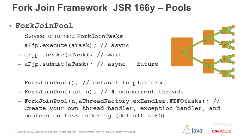 Copyright © 2012, Oracle and/or its affiliates. All rights reserved. Insert Information Protection Policy Classification from Slide 13 31 Fork Join Fr