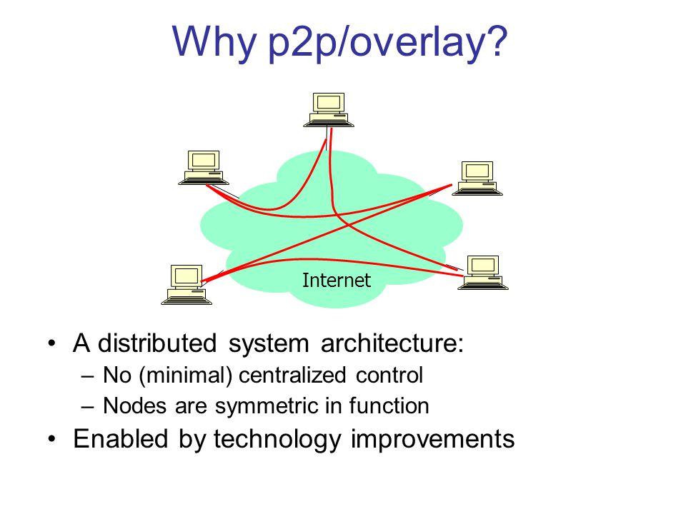 Why p2p/overlay.