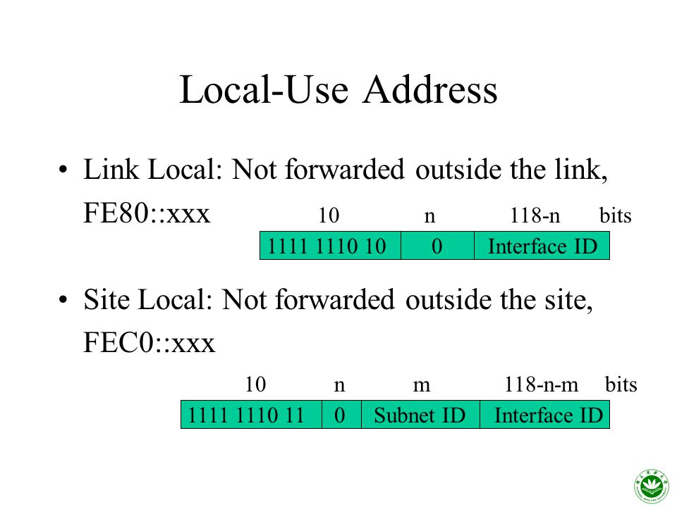 Local-Use Address Link Local: Not forwarded outside the link, FE80::xxx Site Local: Not forwarded outside the site, FEC0::xxx Interface ID 10n118-nbits Subnet ID Interface ID bitsn10m118-n-m