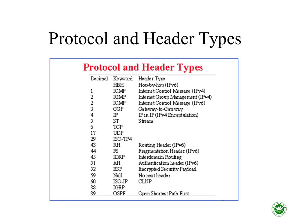 Protocol and Header Types