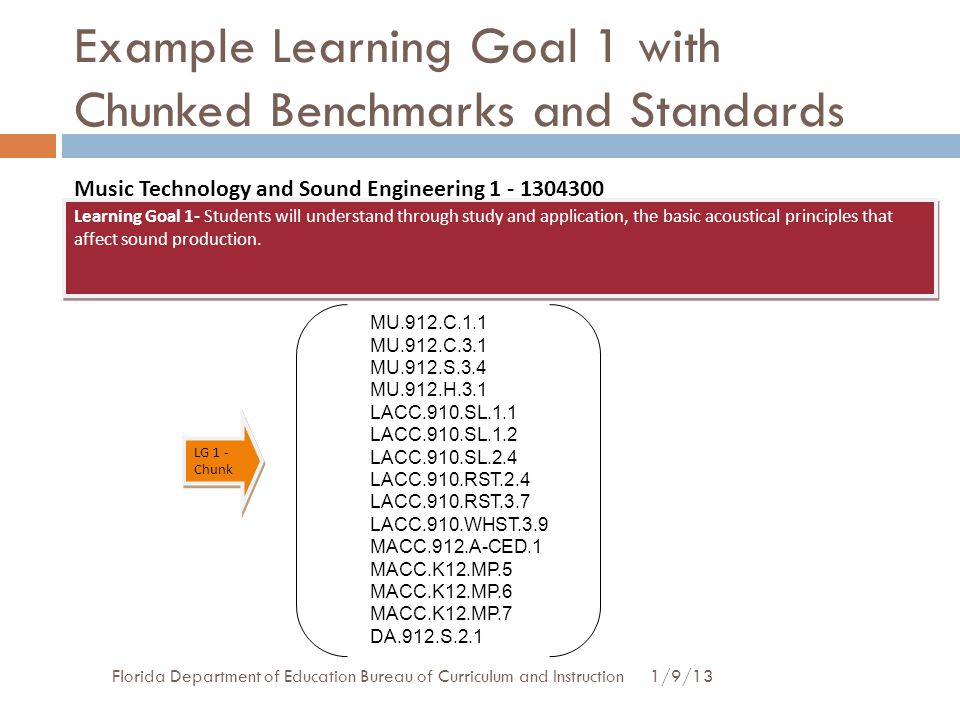 Example Learning Goal 1 with Chunked Benchmarks and Standards 1/9/13Florida Department of Education Bureau of Curriculum and Instruction Learning Goal