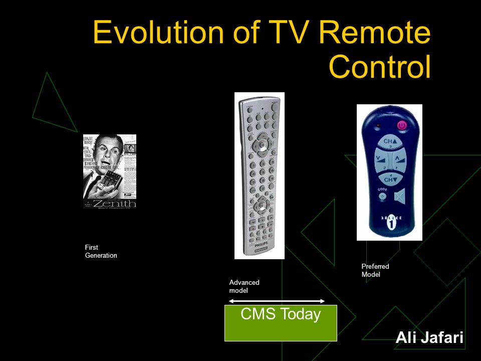 Evolution of TV Remote Control First Generation Advanced model Preferred Model CMS Today Ali Jafari