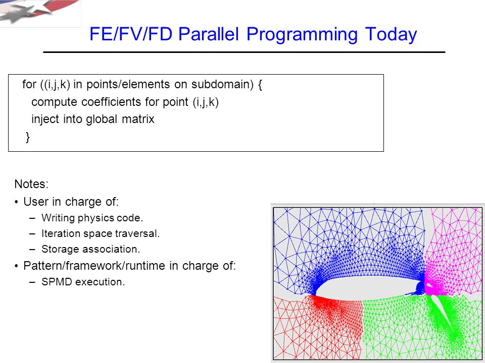 FE/FV/FD Parallel Programming Today for ((i,j,k) in points/elements on subdomain) { compute coefficients for point (i,j,k) inject into global matrix } Notes: User in charge of: –Writing physics code.