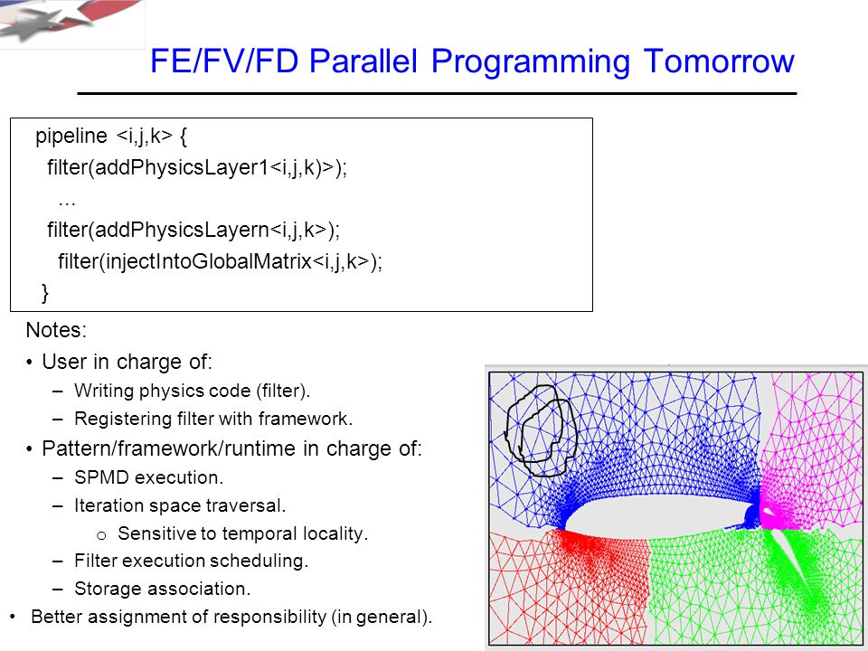 FE/FV/FD Parallel Programming Tomorrow pipeline { filter(addPhysicsLayer1 );...
