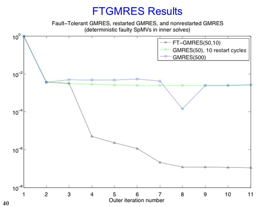 FTGMRES Results 40