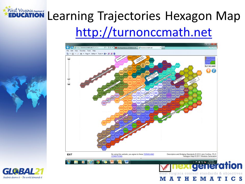 Learning Trajectories Hexagon Map http://turnonccmath.net http://turnonccmath.net