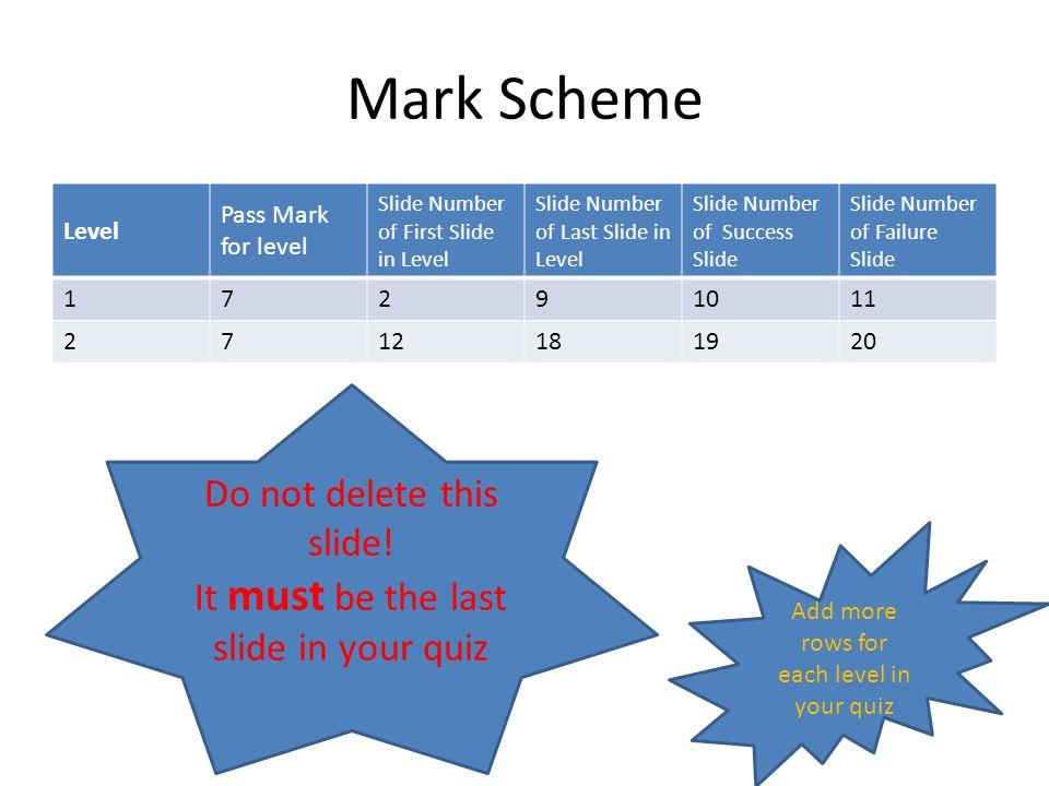 Mark Scheme Level Pass Mark for level Slide Number of First Slide in Level Slide Number of Last Slide in Level Slide Number of Success Slide Slide Number of Failure Slide 17291011 2712181920 Do not delete this slide.