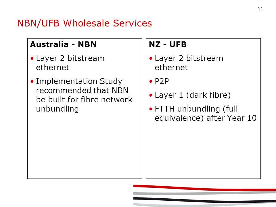 11 NBN/UFB Wholesale Services Australia - NBN Layer 2 bitstream ethernet Implementation Study recommended that NBN be built for fibre network unbundli