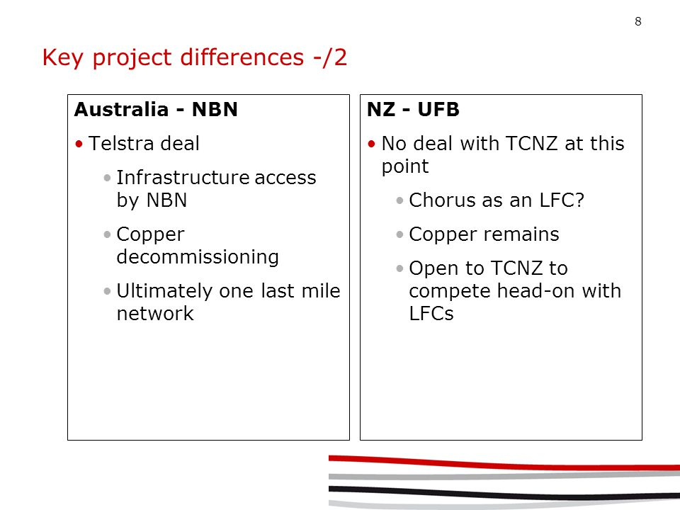8 Key project differences -/2 Australia - NBN Telstra deal Infrastructure access by NBN Copper decommissioning Ultimately one last mile network NZ - UFB No deal with TCNZ at this point Chorus as an LFC.