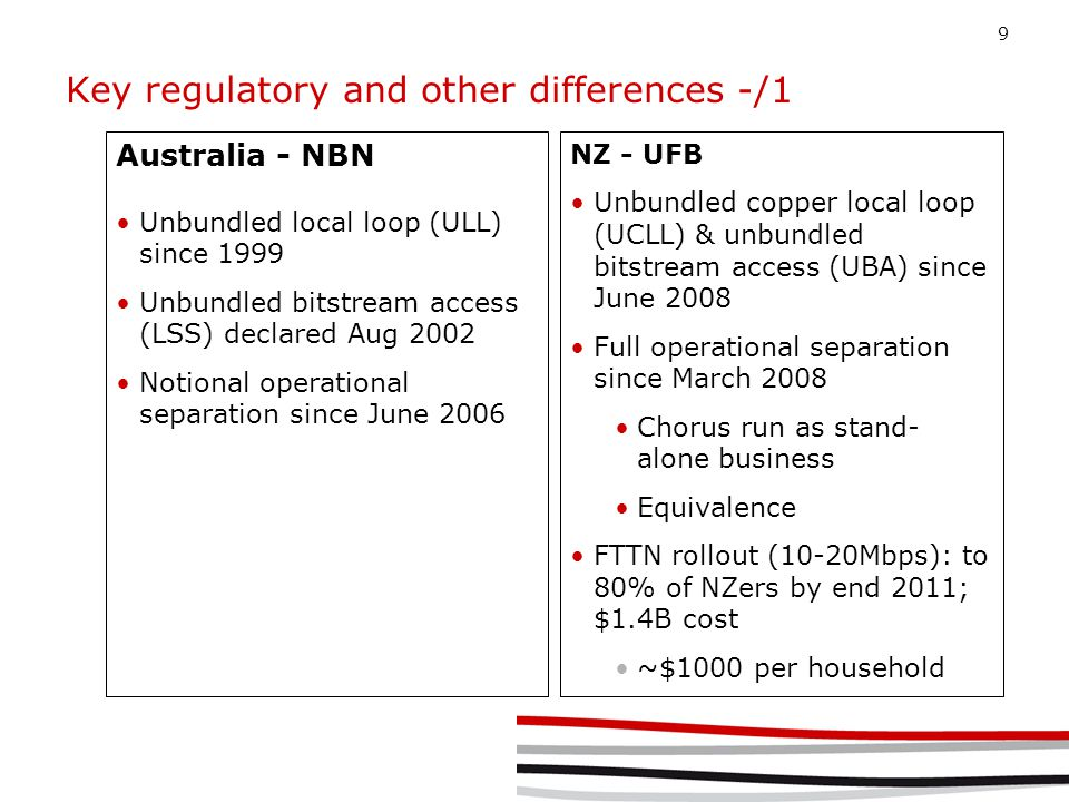 9 Key regulatory and other differences -/1 NZ - UFB Unbundled copper local loop (UCLL) & unbundled bitstream access (UBA) since June 2008 Full operational separation since March 2008 Chorus run as stand- alone business Equivalence FTTN rollout (10-20Mbps): to 80% of NZers by end 2011; $1.4B cost ~$1000 per household Australia - NBN Unbundled local loop (ULL) since 1999 Unbundled bitstream access (LSS) declared Aug 2002 Notional operational separation since June 2006
