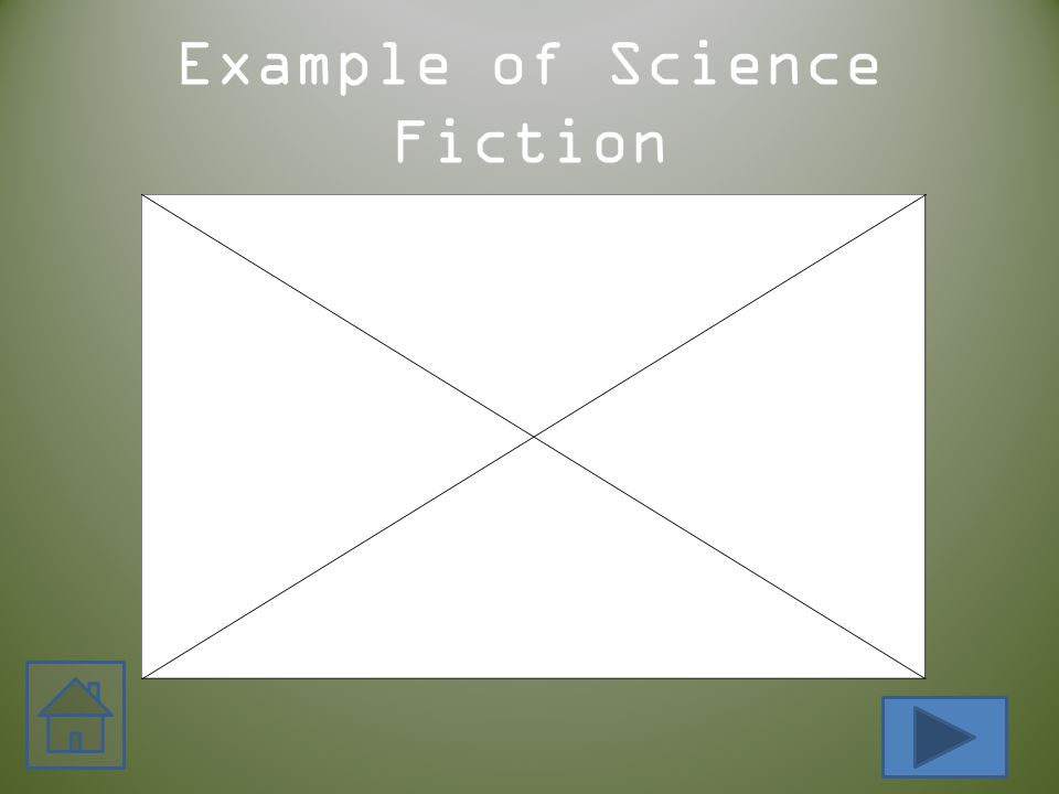Science Fiction The major events are believable Includes scientific facts Takes place now or in the near future Characters solve a problem using science