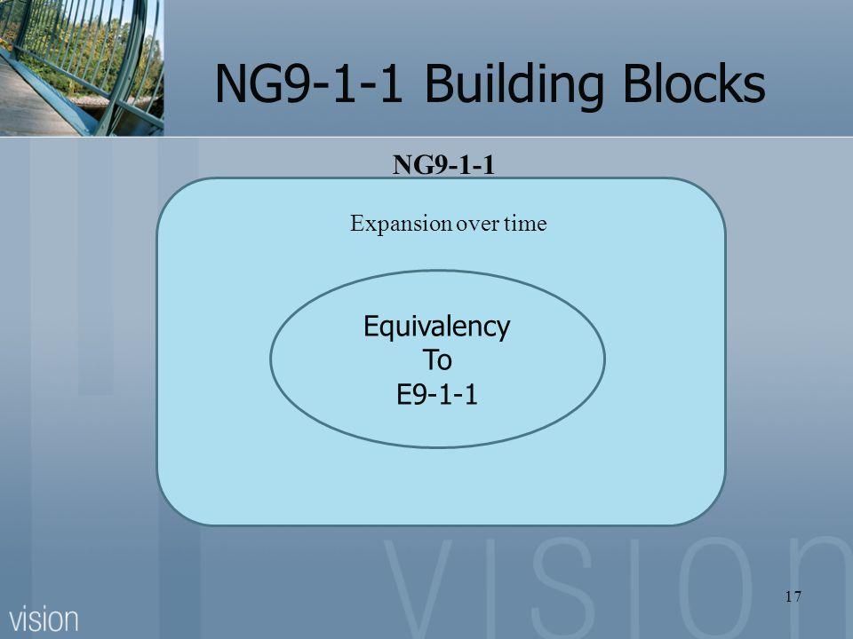 NG9-1-1 Building Blocks Equivalency To E9-1-1 Expansion over time NG9-1-1 17