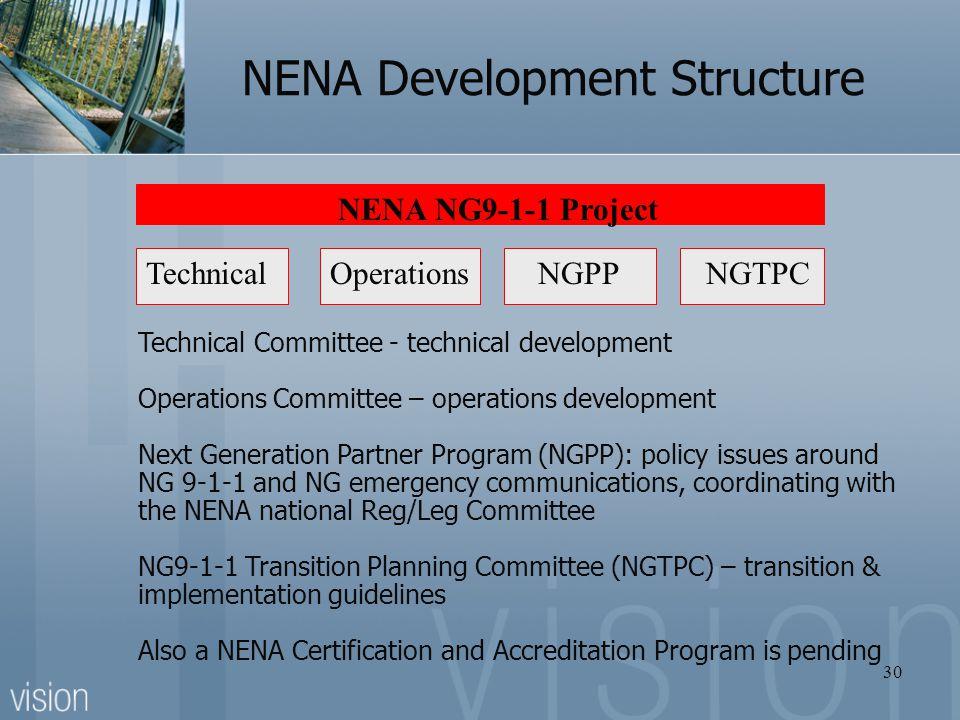 NENA Development Structure Technical Committee - technical development Operations Committee – operations development Next Generation Partner Program (
