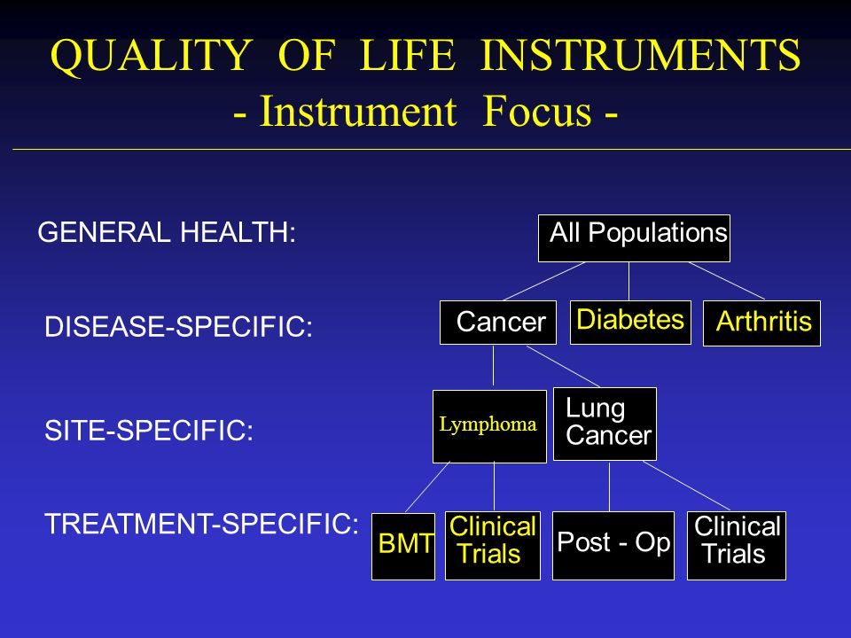QUALITY OF LIFE INSTRUMENTS - Instrument Focus - DISEASE-SPECIFIC: SITE-SPECIFIC: TREATMENT-SPECIFIC: GENERAL HEALTH: All Populations Cancer Diabetes
