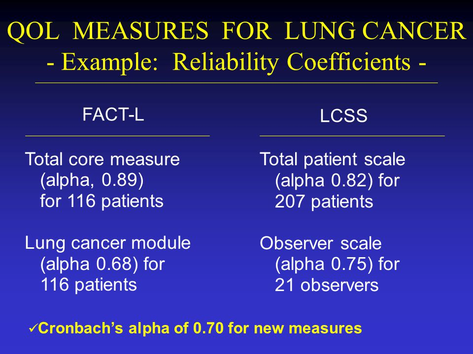 QOL MEASURES FOR LUNG CANCER - Example: Reliability Coefficients - FACT-L Total core measure (alpha, 0.89) for 116 patients Lung cancer module (alpha