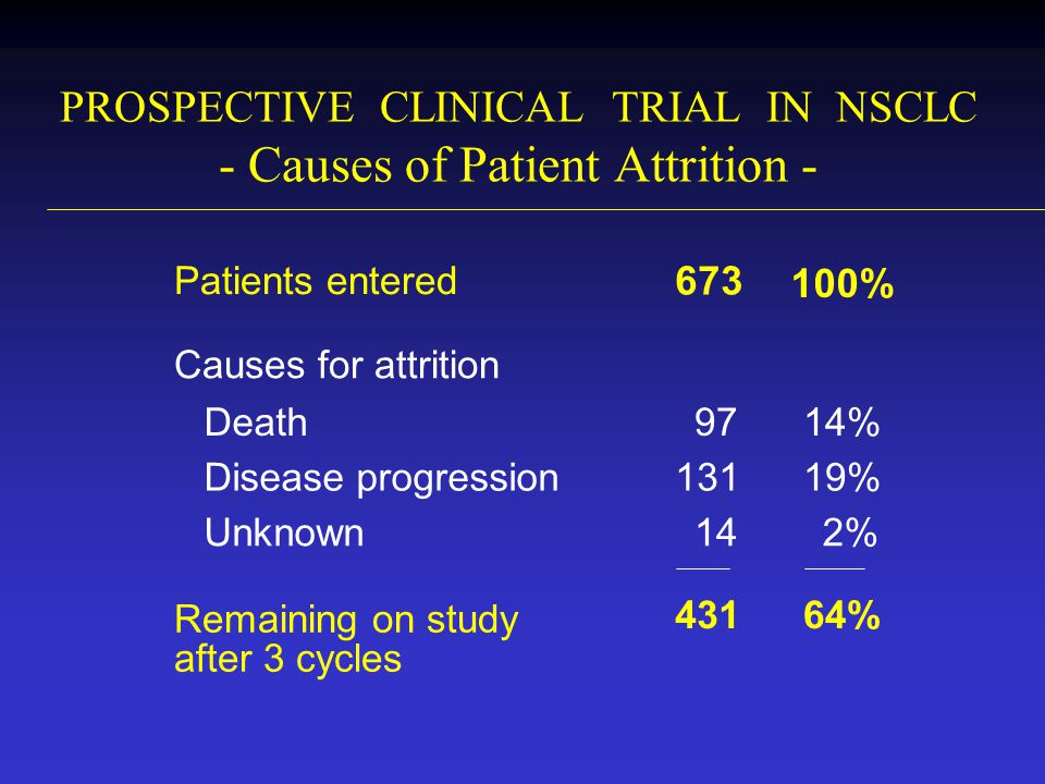 PROSPECTIVE CLINICAL TRIAL IN NSCLC - Causes of Patient Attrition - Causes for attrition Death Disease progression Unknown Patients entered Remaining