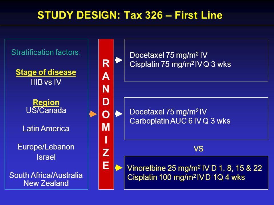 STUDY DESIGN: Tax 326 – First Line RANDOMIZERANDOMIZE Stratification factors: Stage of disease IIIB vs IV Region US/Canada Latin America Europe/Lebano