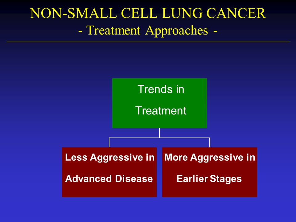 NON-SMALL CELL LUNG CANCER - Treatment Approaches - Less Aggressive in Advanced Disease More Aggressive in Earlier Stages Trends in Treatment