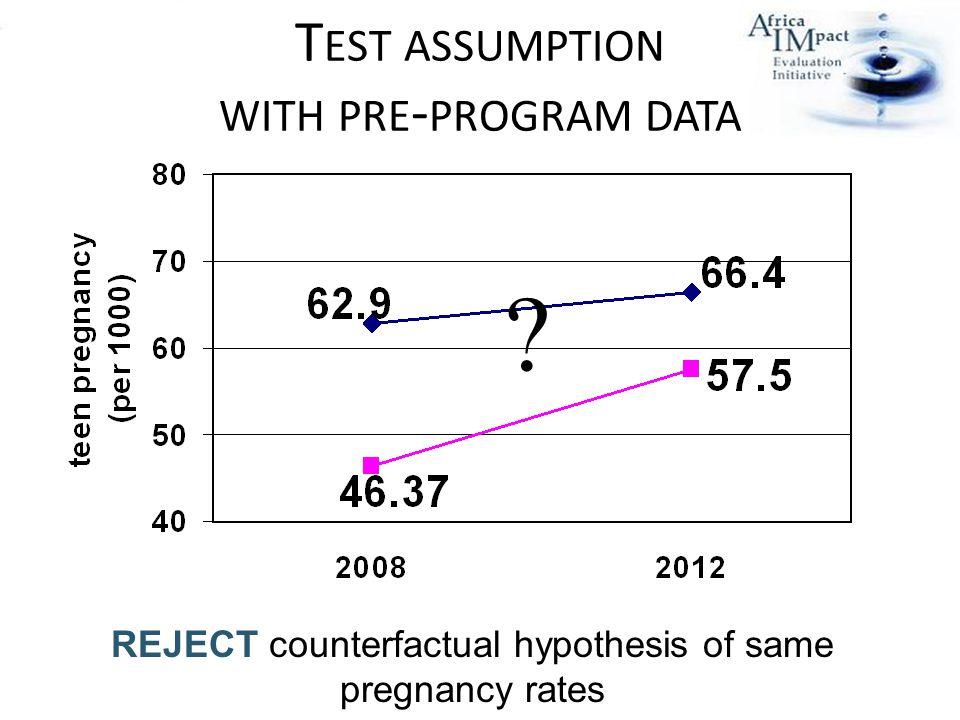 T EST ASSUMPTION WITH PRE - PROGRAM DATA ? REJECT counterfactual hypothesis of same pregnancy rates