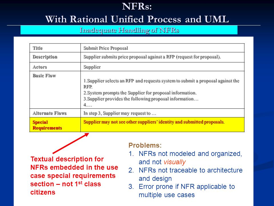 Lawrence Chung Inadequate Handling of NFRs Title Submit Price Proposal Description Supplier submits price proposal against a RFP (request for proposal).