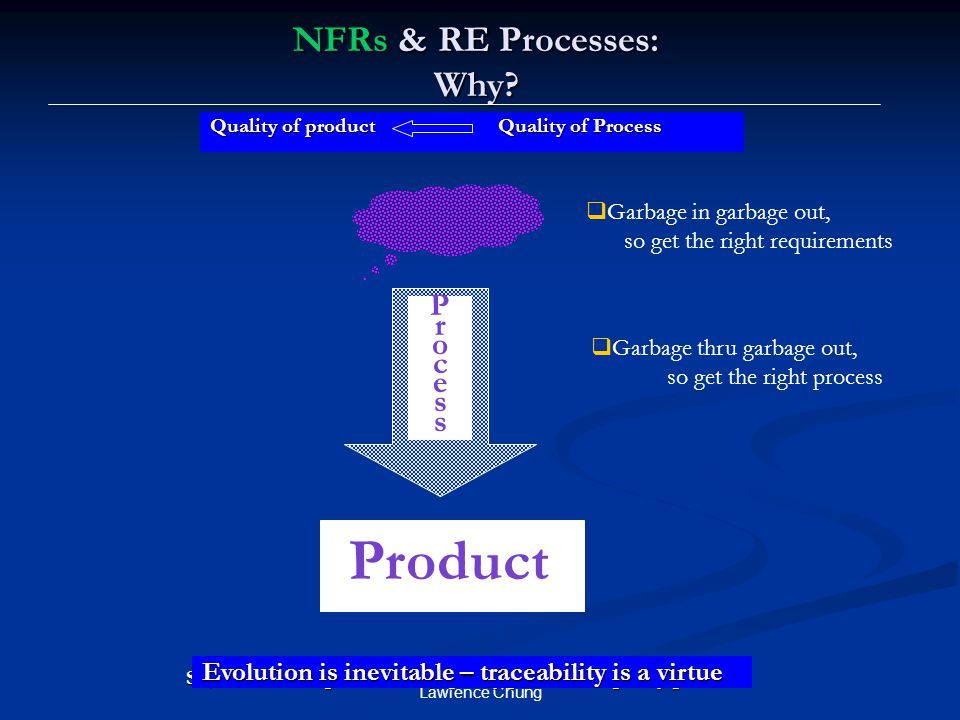 Lawrence Chung NFRs & RE Processes: Why.