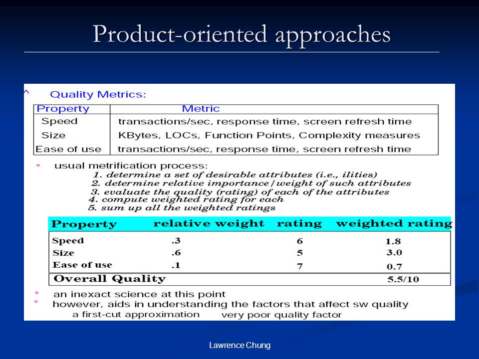 Lawrence Chung Product-oriented approaches
