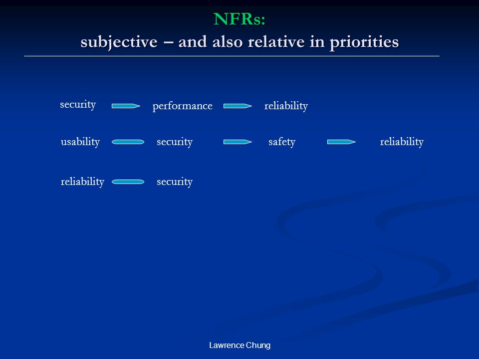 Lawrence Chung NFRs: subjective – and also relative in priorities security performancereliability usabilitysecuritysafetyreliability security