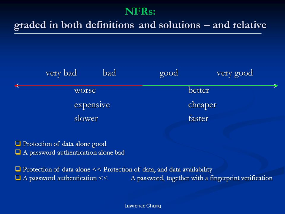 Lawrence Chung NFRs: graded in both definitions and solutions – and relative very badbadgoodvery good worsebetter expensivecheaper slowerfaster  Prot