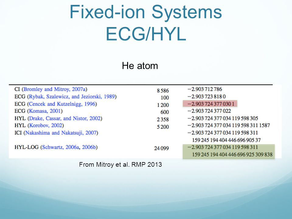 Fixed-ion Systems ECG/HYL From Mitroy et al. RMP 2013 He atom