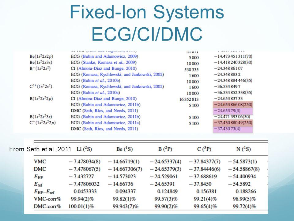 Fixed-Ion Systems ECG/CI/DMC From Seth et al. 2011