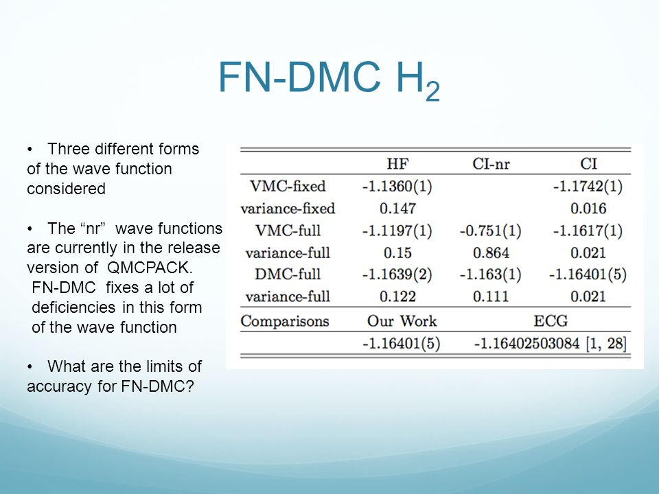"""FN-DMC H 2 Three different forms of the wave function considered The """"nr"""" wave functions are currently in the release version of QMCPACK. FN-DMC fixes"""