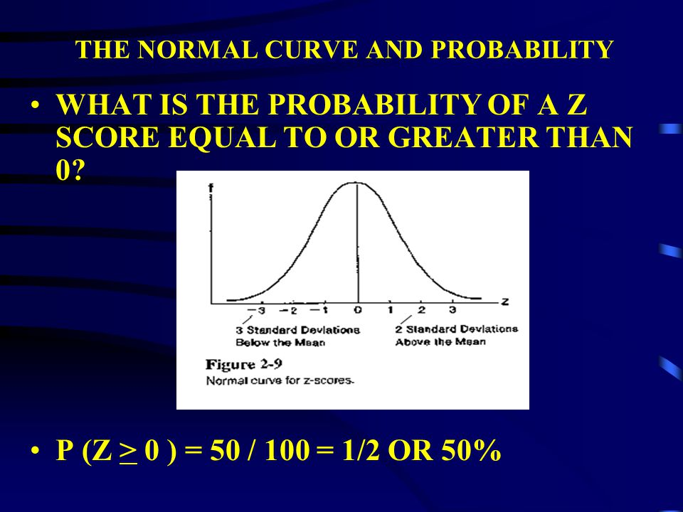 THE NORMAL CURVE AND PROBABILITY