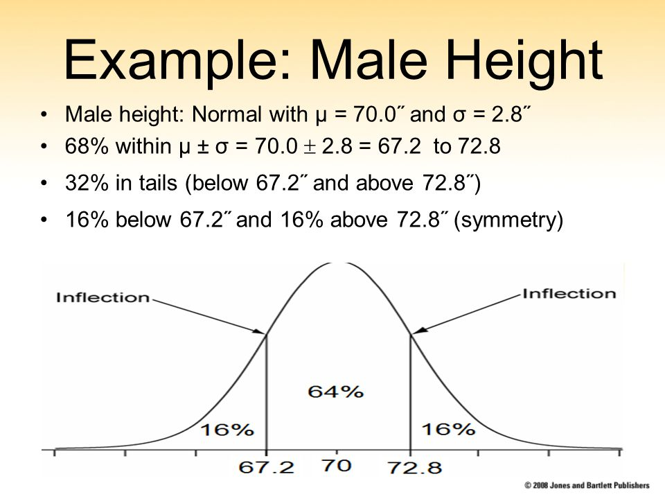 7: Normal Probability Distributions13 Example: Male Height Male height: Normal with μ = 70.0˝ and σ = 2.8˝ 68% within μ ± σ = 70.0  2.8 = 67.2 to 72.