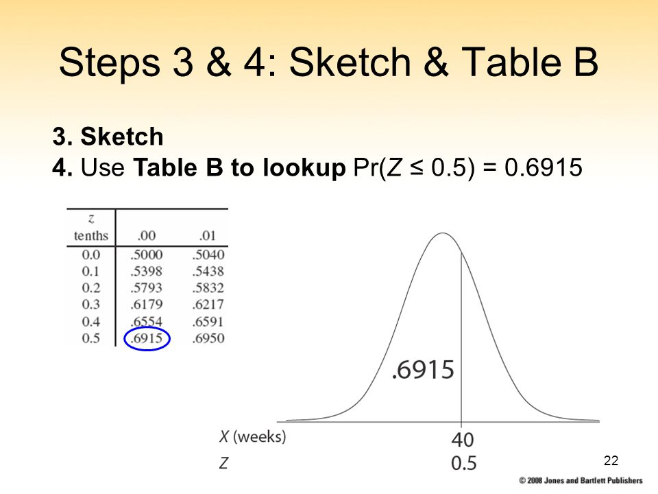 7: Normal Probability Distributions22 3. Sketch 4.