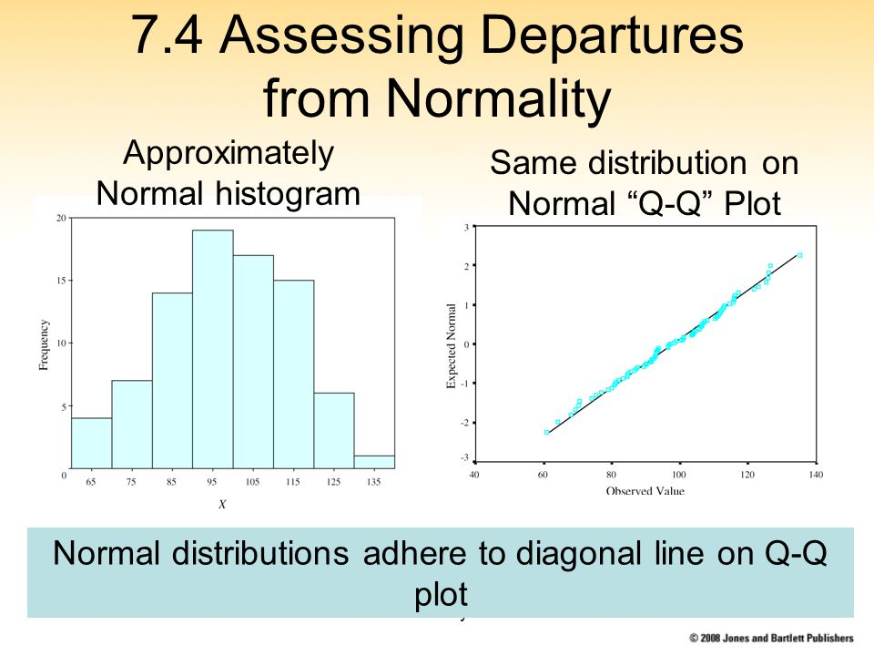 "7: Normal Probability Distributions31 7.4 Assessing Departures from Normality Same distribution on Normal ""Q-Q"" Plot Approximately Normal histogram No"