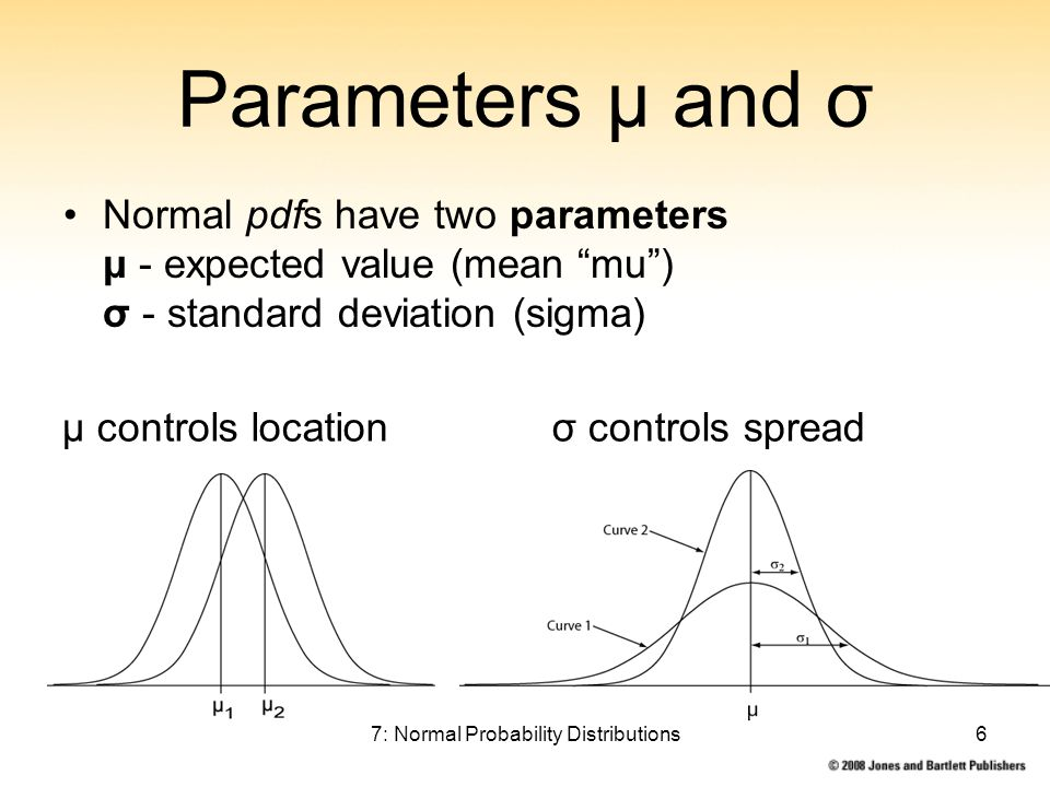 "7: Normal Probability Distributions6 Parameters μ and σ Normal pdfs have two parameters μ - expected value (mean ""mu"") σ - standard deviation (sigma)"