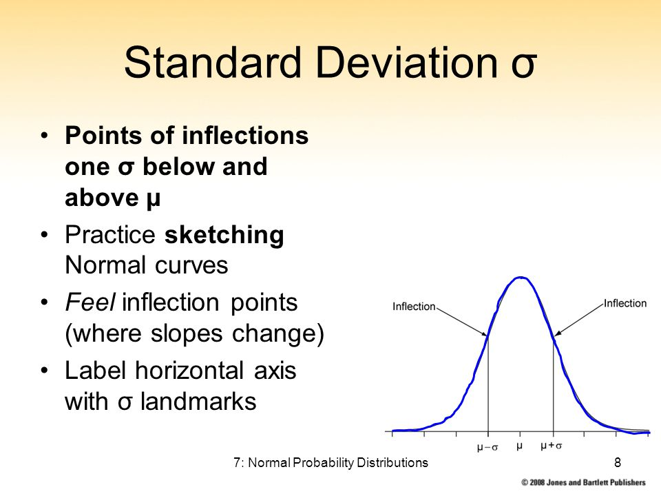 7: Normal Probability Distributions8 Standard Deviation σ Points of inflections one σ below and above μ Practice sketching Normal curves Feel inflection points (where slopes change) Label horizontal axis with σ landmarks