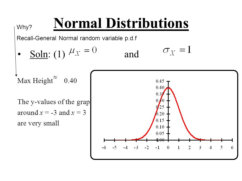 Normal Distributions Soln: (1) and Max Height 0.40 The y-values of the graph around x = -3 and x = 3 are very small Why? Recall-General Normal random