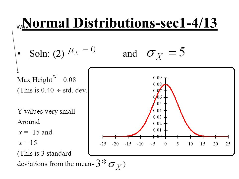 Normal Distributions-sec1-4/13 Soln: (2) and Max Height 0.08 (This is 0.40 std. dev.) Y values very small Around x = -15 and x = 15 (This is 3 standar