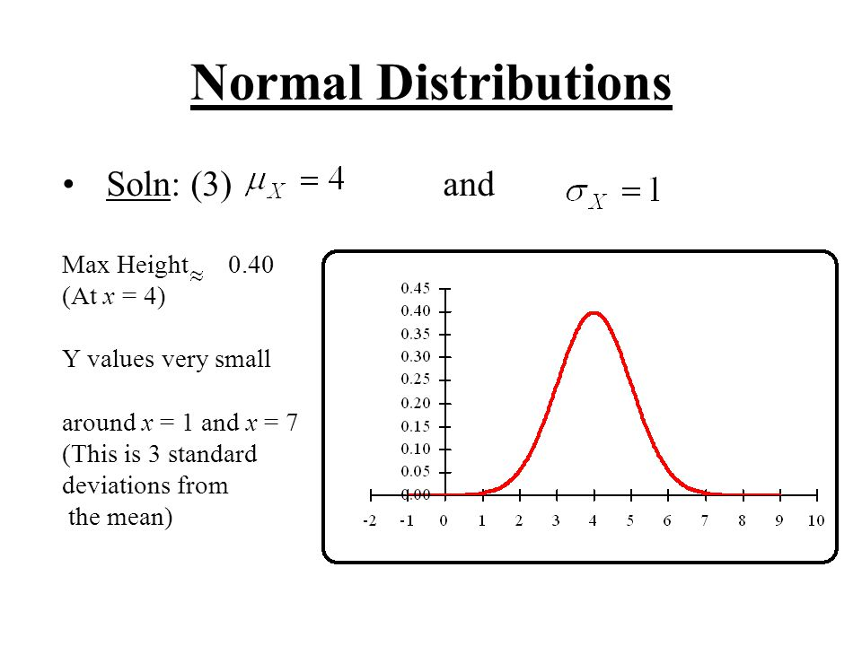 Normal Distributions Soln: (3) and Max Height 0.40 (At x = 4) Y values very small around x = 1 and x = 7 (This is 3 standard deviations from the mean)
