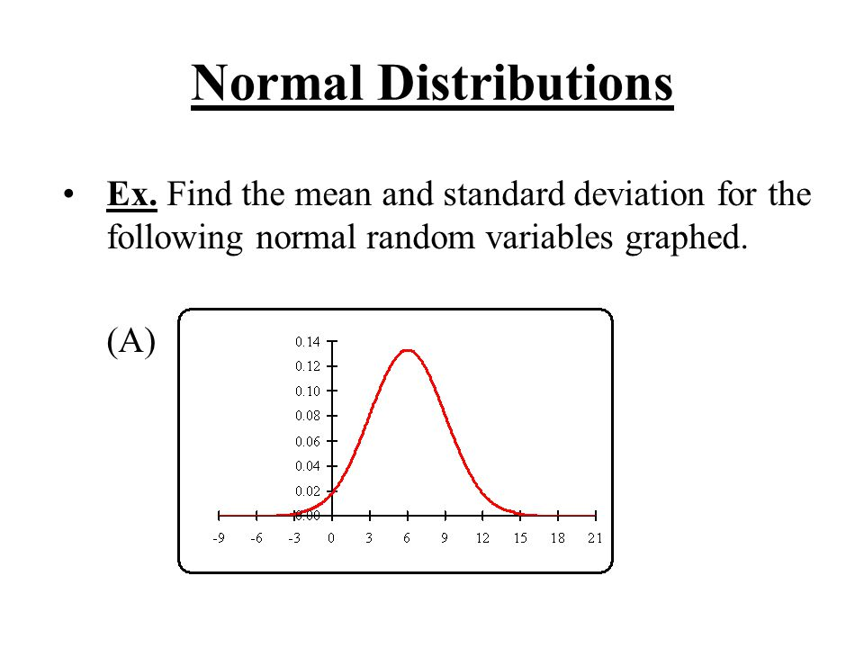 Normal Distributions Ex. Find the mean and standard deviation for the following normal random variables graphed. (A)