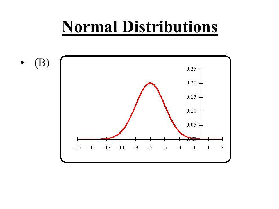 Normal Distributions (B)